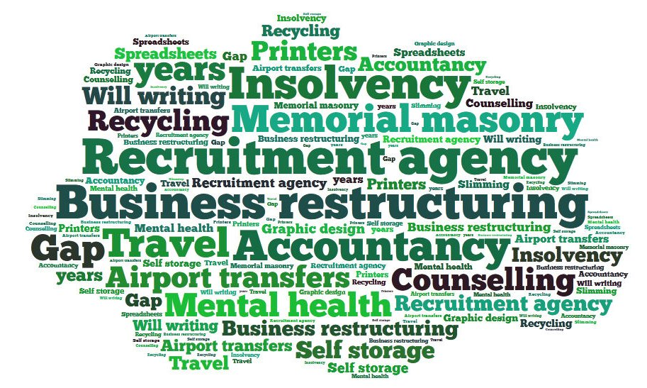 word cloud 6 green Sept 2014